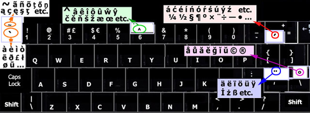 Dead keys on US keyboard