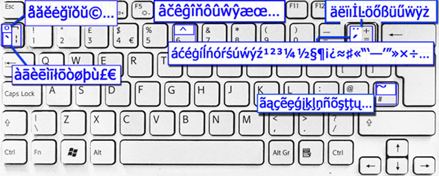 Taggs Useful Fonts