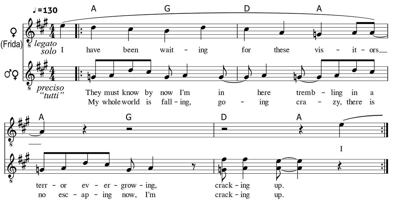 Music Exx Notation