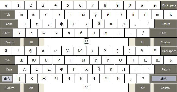 Taggr Computer Keyboard Layouts